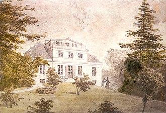Ny Bakkegård - Ny Bakkegård in 1853