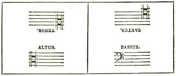 Page 756a (A Dictionary of Music and Musicians-Volume 4).jpg