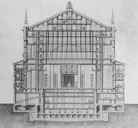 La cage de scène, au centre l'accès vers le foyer de la danse