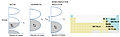 Periodic table metalloids.jpg