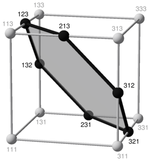 Permutohedron - Image: Permutohedron order 3 in cube, 1 based