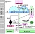 Pinckney plan simplified zh hans.png