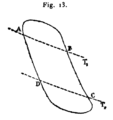 Poincaré Thermodynamique Fig13.png