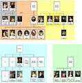 Pride and Prejudice - family tree EN (ill) by shakko.jpg