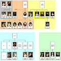 Pride and Prejudice - family tree EN (ill) by shakko.jpg
