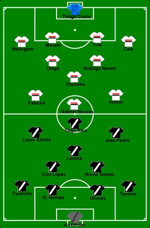 b09cdd7921 Copa São Paulo de Futebol Júnior de 2019 – Wikipédia