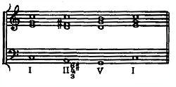 Schoenberg-example-003.jpg