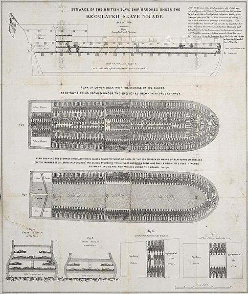 File:Slaveshipposter.jpg