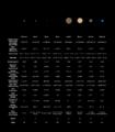 Solar System Comparison.png