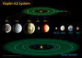 The diagram compares the planets of the inner solar system to Kepler-62.jpg