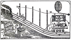 Track circuit - Illustration of track circuit invented by William Robinson in 1872