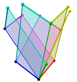 Tree of weak orderings in concertina cube 328.png