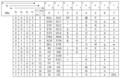 US-ASCII code chart.png