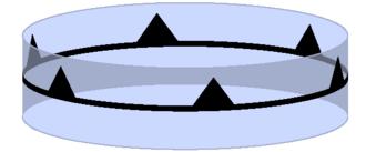 Cyclic symmetry in three dimensions - Image: Uniaxial c 6v