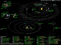 What's Up in the Solar System, active space probes 2015-07.png