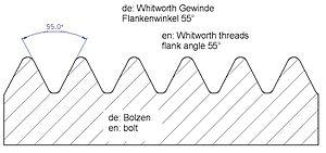 Thread angle - Image: Whitworth Gewinde