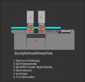 Widerstandsschweißmaschinen Stumpfschweißen.png