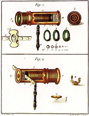 Einlinsiges Mikroskop, genannt Wilsons Schraubrohrmikroskop. Um 1760. Ausführlichere Legende verfügbar.
