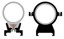 Telescopic sight - Wikipedia