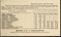 (Price list of tree seeds) (IA CAT31287899).pdf