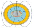 Схема вращения планет вокруг своей оси.png