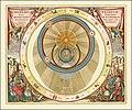 1660 chart illustrating Danish astronomer Tycho Brahe's model of the universe.jpg