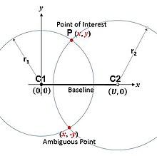 True range multilateration - Wikipedia