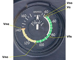 V speeds - A single-engine Cessna 150L's airspeed indicator indicating its V speeds (in knots).