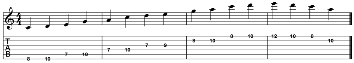 A minor pentatonic for guitar ex4