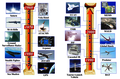 A summary of key DARPA accomplishments spanning five decades1.tiff