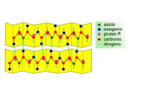 Atomic folding structure illustration.png