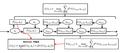 Bellman flow chart.png