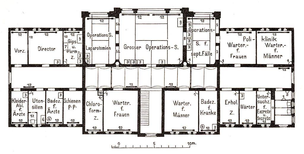 Zimmer Wohnung Hildesheim Privat