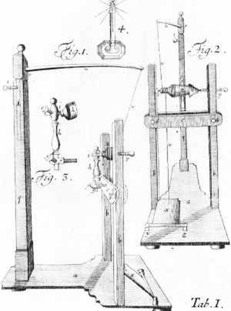 Johann Heinrich Winckler - Winckler's machine for generating electricity from a beer-glass