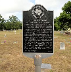 Photo of Black plaque number 20143