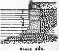 Britannica Dock 15.jpg