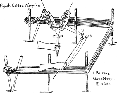 Fig 4b. Cotton Warping (Burma Gazetteer II 368)