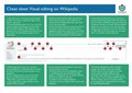 Cheat sheet Visual editing on Wikipedia.pdf