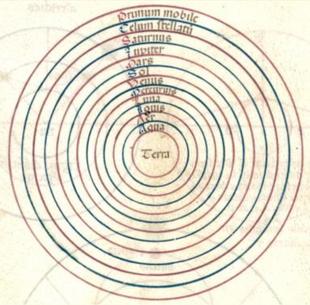 Etere Elemento Classico Wikipedia