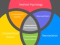 Computational Neuroaesthetics.png
