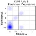 DSM-5 Persistent Depressive Disorder.png