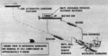Deep submergence rescue vehicle deployment drawing 1978.png