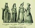 Die Frau als Hausärztin (1911) 075 078 Frauentrachten.png