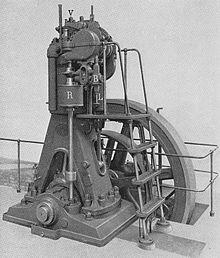 History of Sulzer diesel engines - Wikipedia