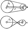 EB1911 - Mechanics - Fig. 108.jpg