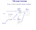 Echo-User-Workflow-Talk-Page-Message.png
