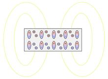 a barriera dielettrica