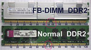 Fully Buffered DIMM - FB-DIMM DDR2 vs DIMM DDR2