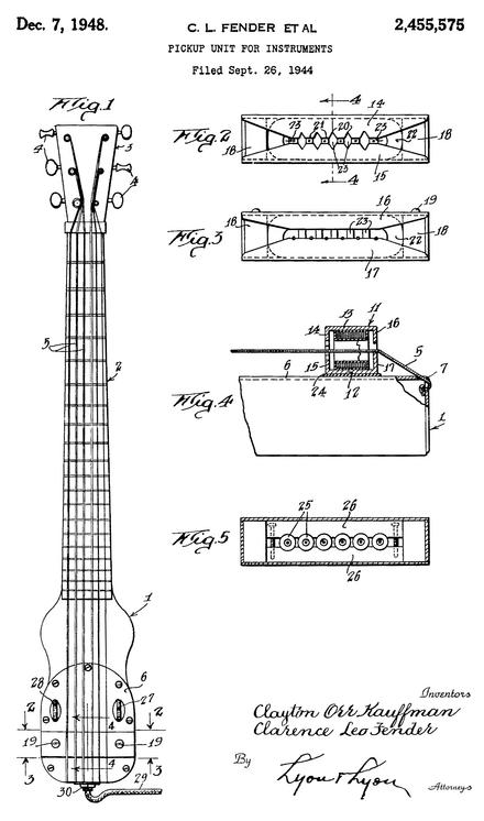 Fender (Musikinstrumente) - Wikiwand
