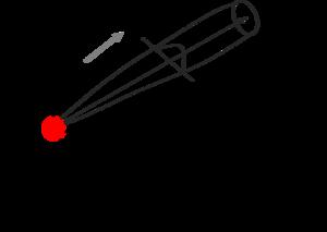 Machine olfaction - Figure 1 Plume Modeling